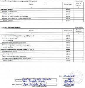отчет приходи - 2