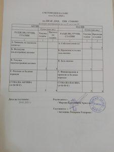 БАЛАНС ДЖАЯ 2020Г